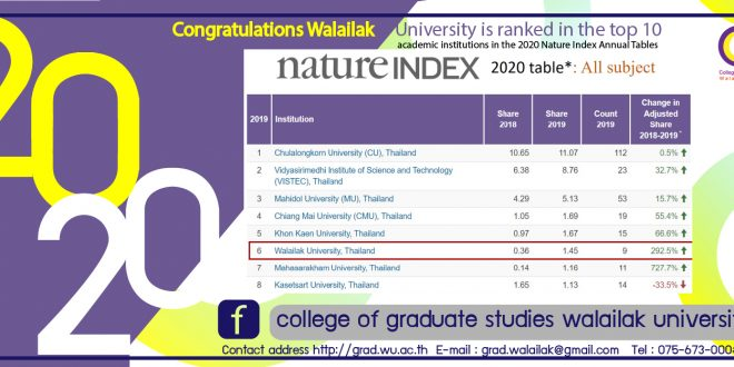 wu nature index